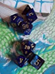 How to Play a Roleplaying Game (And W...