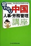 早わかり中国人事・労務管理講座