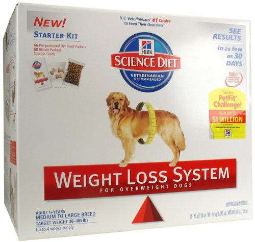 Where To Buy Hill Science Diet Metabolic Dog Food