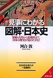 見事にわかる図解・日本史
