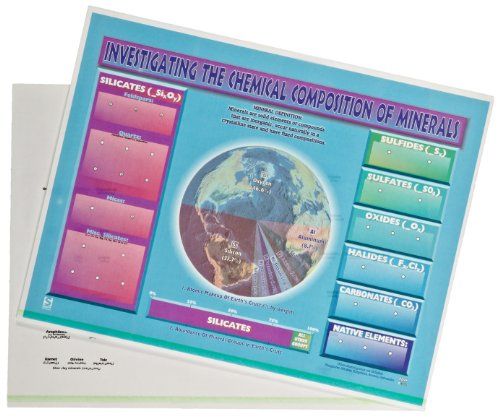 "American Educational Chemical Composition of Minerals Transparency Chart, 24"" Length x 18"" Width"