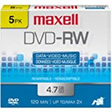 Maxell DVD RW 47GB 2X NCP Pack of 5 27552440TW
