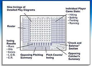 Buy 50 Sheet Refill for Baseball and Softball Glover Scorebooks by Glover's
