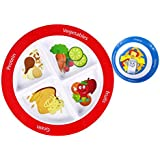 Choose MyPlate for Kids with Nutrition Lesson Plan