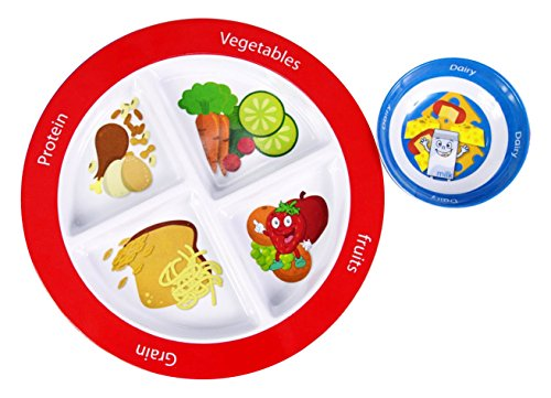 Choose MyPlate for Kids with Nutrition Lesson Plan - 1