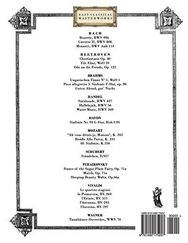 Obras Maestras Clásicas para Trombón: Piezas fáciles de Bach, Beethoven, Brahms, Handel, Haydn, Mozart, Schubert, Tchaikovsky, Vivaldi y Wagner