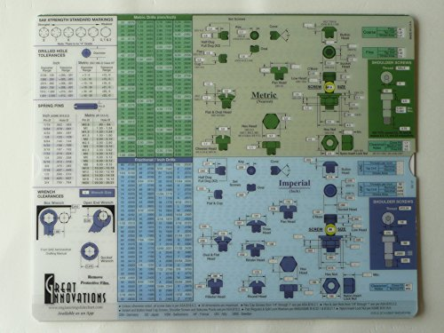 Engineering Slide Chart - Screw Selector (Slide Chart compare prices)