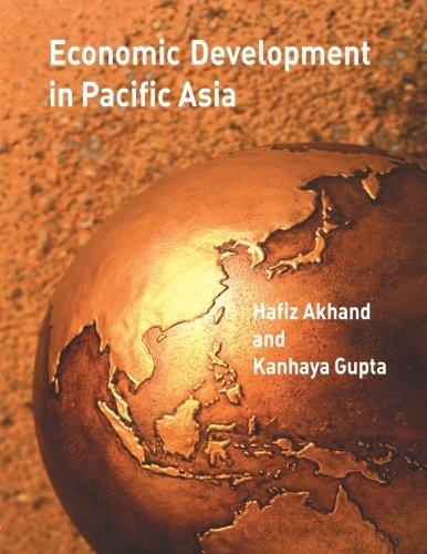 Economic Development in Pacific Asia