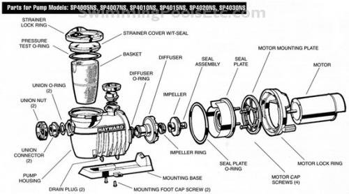 Hayward spx1605z1bns fullrate motor for How to replace hayward pool pump motor