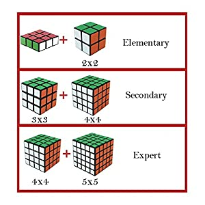 I-xun® Magic Cube Set of 1x3 2x2 3x3 4x4 5x5, Magic Cube Pack(5 in Pack)