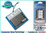 Pure ChargePAK E1 Rechargeable Battery Pack (EVOKE Flow, EVOKE Mio, EVOKE-1S, EVOKE-2S, Sensia)