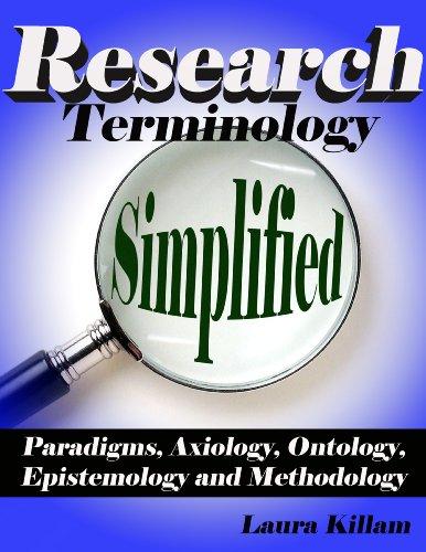 epistemology research methods