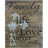 """In A Word """"Family Where Life Begins & Love Never Ends"""" Wooden Crate/Pallet Sign"""