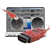 OBDLink SX 2.0 OBD-II USB Scan Tool & OBDwiz software