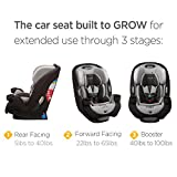 Safety-1st-Grow-N-Go-EX-Air-3-in-1-Convertible-Car-Seat-Lithograph