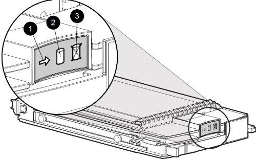 HP 72GB hot-swap dual-anchorage Fiber Channel (F