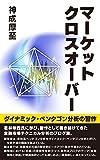 マーケット クロスオーバー(ダイナミック・ペンタゴン分析の習作)