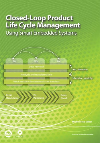Closed-Loop Product Life Cycle Management Using Smart Embedded Systems