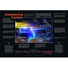 American Educational Understanding Numbers Poster