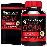 BCAA, Acides Aminés