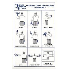 Amazon.com: Overhead Crane Hand Signal Chart: Industrial & Scientific