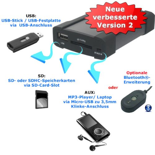 USB-SD-MP3-AUX-Adapter-Mazda-2-3-5-6-Miata-MX5-MPV-RX8-CX7-Premacy