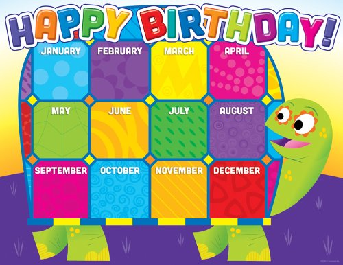 Scholastic Classroom Resources Jingle Jungle Birthday Chart SC553096