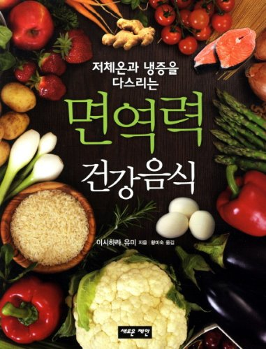 Ingredients In Biotin