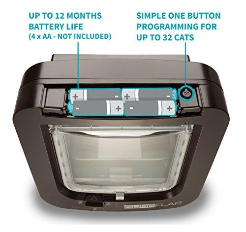 sureflap chati re puce lectronique pour chat brun nos amis les animaux. Black Bedroom Furniture Sets. Home Design Ideas
