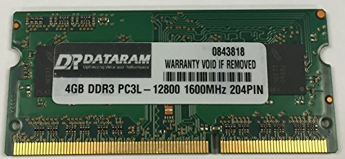 Click to buy 4GB MEMORY MODULE FOR Fujitsu LIFEBOOK NH532 - From only $25.99