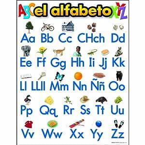 Amazon.com : El Alfabeto Learning Chart : Themed Classroom