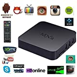 MXQ Android Tv Box Amlogic S805 Quad Core 1080p Output 1gb/8gb Flash Wifi Smart Tv Player Preinstalled with Full Loaded Kodi