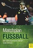 Matchplan Fußball: Mit der richtigen Taktik zum Erfolg