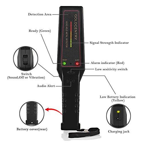 Индикатор detector форекс