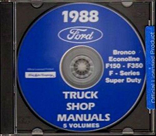 shop manual programs