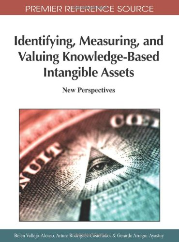 Identifying, Measuring, and Valuing Knowledge-Based...