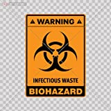 Stickers Biohazard Decals Warning Caution Wall Art Decor Doors Factory Garage Hedge Entrance Parking Size: 5 X 3.6 Inches Vinyl color print