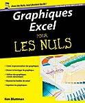 Graphiques Excel 2010, 2013 et 2016 p...