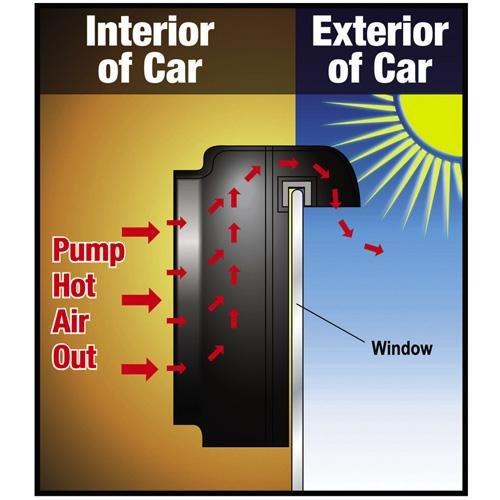 ... Car & Truck Window Cooling & Vent Fan   Cheap Auto Parts Car repair