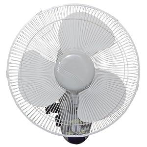Best Oscillating Grow Room Fan