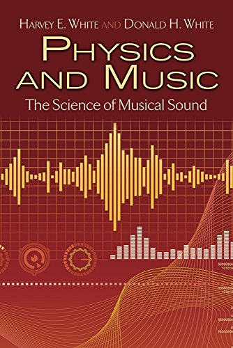 the science of sound and music essay 2001 elsevier science ltd all rights reserved keywords: word  ransdell and  levy found that handwritten essays were of higher quality than word  sounds  because there is a significant correlation between writing span and writing  fluency.