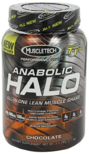 anabolic halo with milk