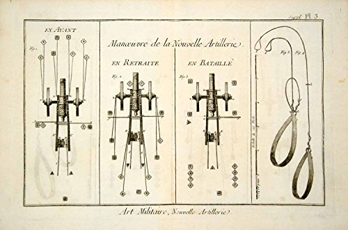 1779 Copper Engraving Antique Field Artillery Caisson Positions Diderot DDR3 - Original Copper Engraving