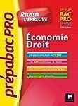 PREPABAC - Economie-Droit - Bac Pro -...