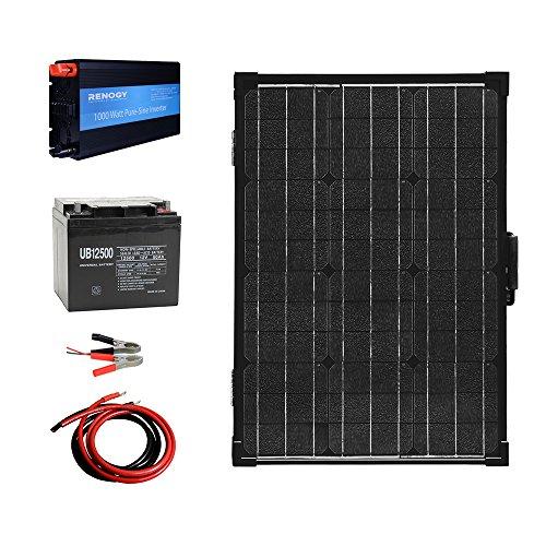 RENOGY® Solar Emergency Kit 100W: 100W Monocrystalline