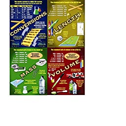 McDonald Publishing MC-P136 The Metric System Teaching Poster Set, 18.2\