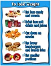 """Lose Weight Dont's 17"""" X 22"""" Laminate…"""