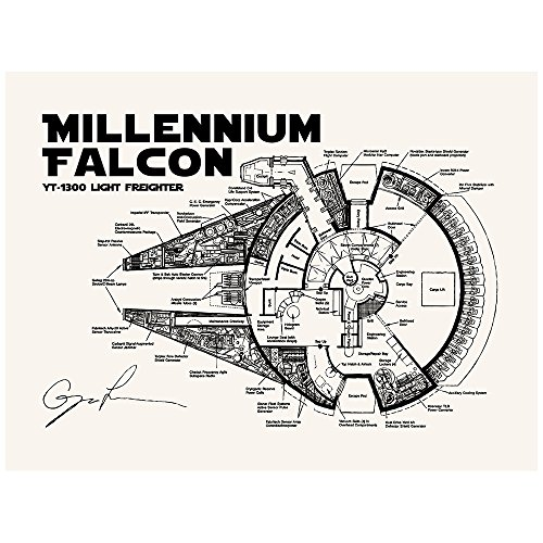 Millennium Falcon Posters Wall Art From Star Wars