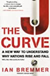 The J Curve: A New Way to Understand...