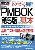 図解入門 よくわかる最新PMBOK第5版の基本 (How‐nual Visual Guide Book)
